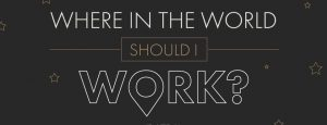 Countries To Work In