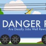 Danger Pay Header