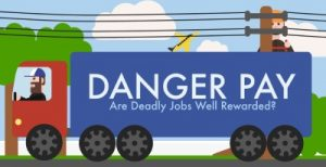 Danger Pay Header