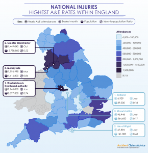 Highest NHS A&E Attendance Rates England
